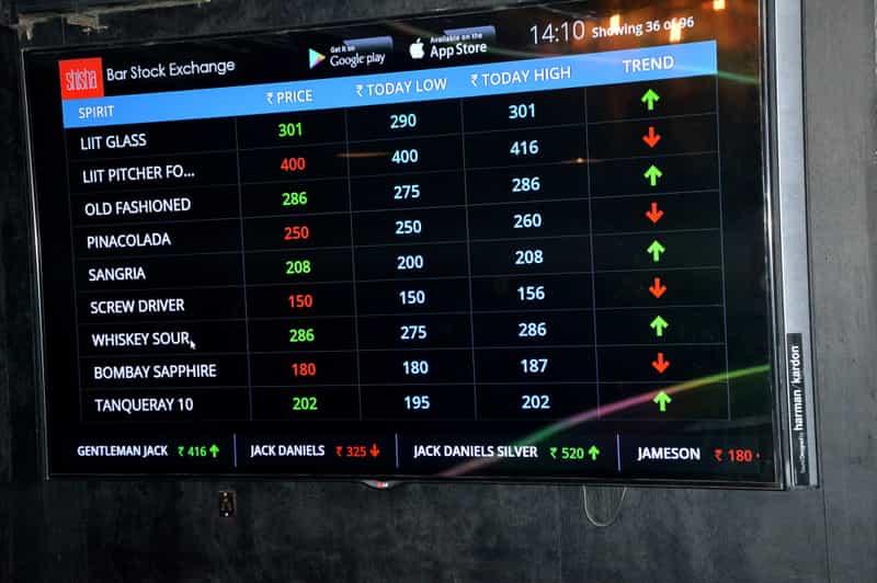 Shisha Bar Stock Exchange