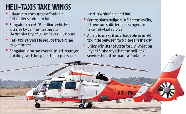 Bangalore's Flying Taxi Facts